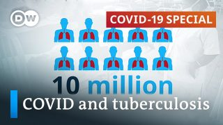 Tuberculosis is making a comebeack due to coronavirus   COVID-19 Special